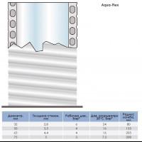 Труба гибкая Fitt Aquaflex (32-75 мм)
