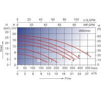 Насос AquaViva LX SWIM025M 4 м³/ч (0,50HP, 220В)