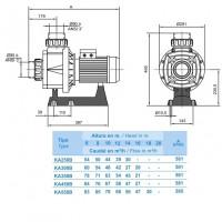 Насос Fiberpool KA 300 (48 м³/ч, 220В)