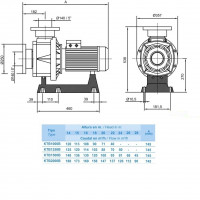 Насос Hayward HCP111253E1 KTB1250 T2.B (380-700V, 12,5HP)