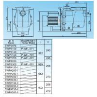 Насос AquaViva LX SWPB200M 23.5 м³/ч (2HP, 220В)