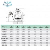 Фильтр AquaViva QS900
