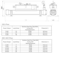 Электронагреватель Elecro Flow Line 83BB Incoloy 15 кВт 400В