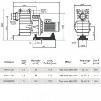 Насос Hayward HCP42753E (380/700V, 7,5HP)