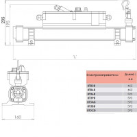 Электронагреватель Elecro Flow Line 8Т3AВ Titan 12 кВт 400В