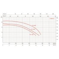 Насос AquaViva AQP-1.1S трехфазный