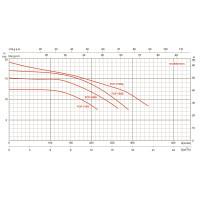 Насос AquaViva AQP-1.1S2 однофазный