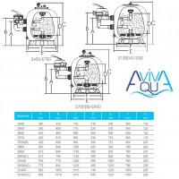 Фильтр Aquaviva S700B (D700)