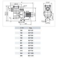 Насос Fiberpool BCP500 трехфазный (XBCPT056)