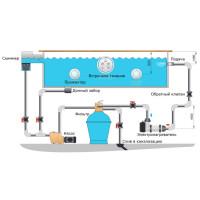 Электронагреватель Behncke EWT 80-70/3 3 кВт 400В с термостатом