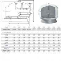 Фильтр Hayward HCFFWVA Bobbin (40 м³/час/м²)