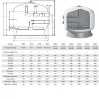 Фильтр Hayward HCFFWVA Bobbin (50 м³/час/м²)