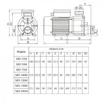 Насос AquaViva MD100M однофазный (MD100M)