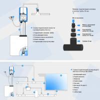 Дозирующий насос Emec универсальный 10 л/ч c ручной регулировкой (VMSMF0310)