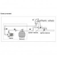 Насос AquaViva LX WTB300T/ZWE300T 60 м³/ч (4HP, 380В)