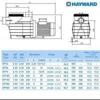 Насос Hayward SP2507XE111 EP75 (220V, 0,75HP)