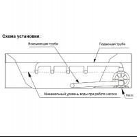 Насос AquaViva MD75M однофазный (MD75M)