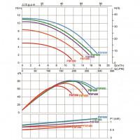 Фильтрационная система Aquaviva FSF650
