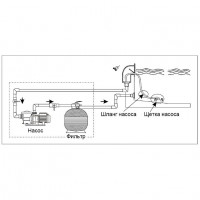 Насос AquaViva LX STP250T/VWS250T 27 м³/ч (2,5HP, 380В)