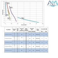 Дозирующий насос AquaViva Ph/Cl 10 л/ч (TPR800) с авто. регулир.