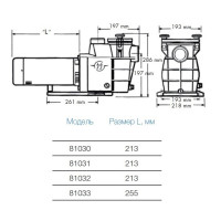 Насос Hayward Powerline Plus 81033 (1,5 НР)