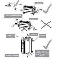 Электронагреватель Elecro Titan Optima (380В)