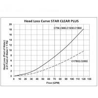 Фильтр картриджный Hayward Star Clear C751